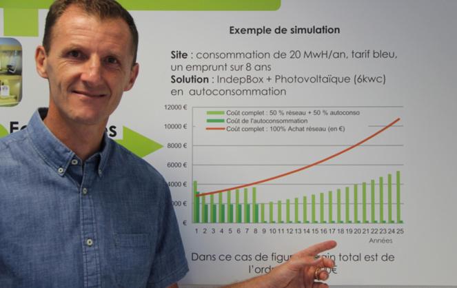 Grégory Lamotte, expert énergéticien auprès de l'Assemblée nationale et fondateur de ComWatt (photo Sans Transition Magazine)