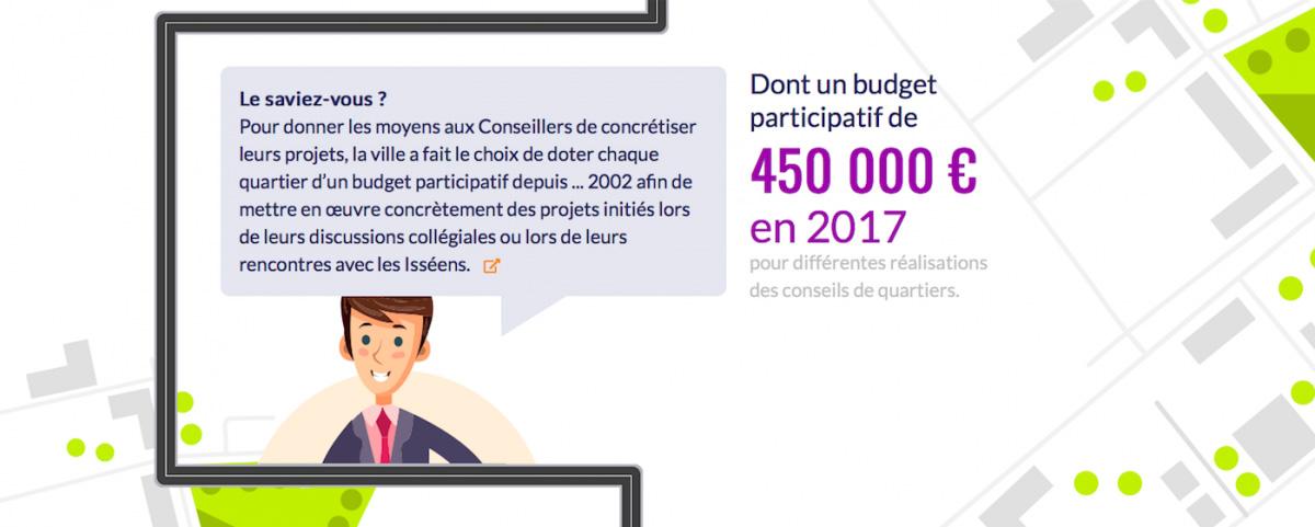 Capture d'écran du site du rapport financier d'Issy-les-Moulineaux