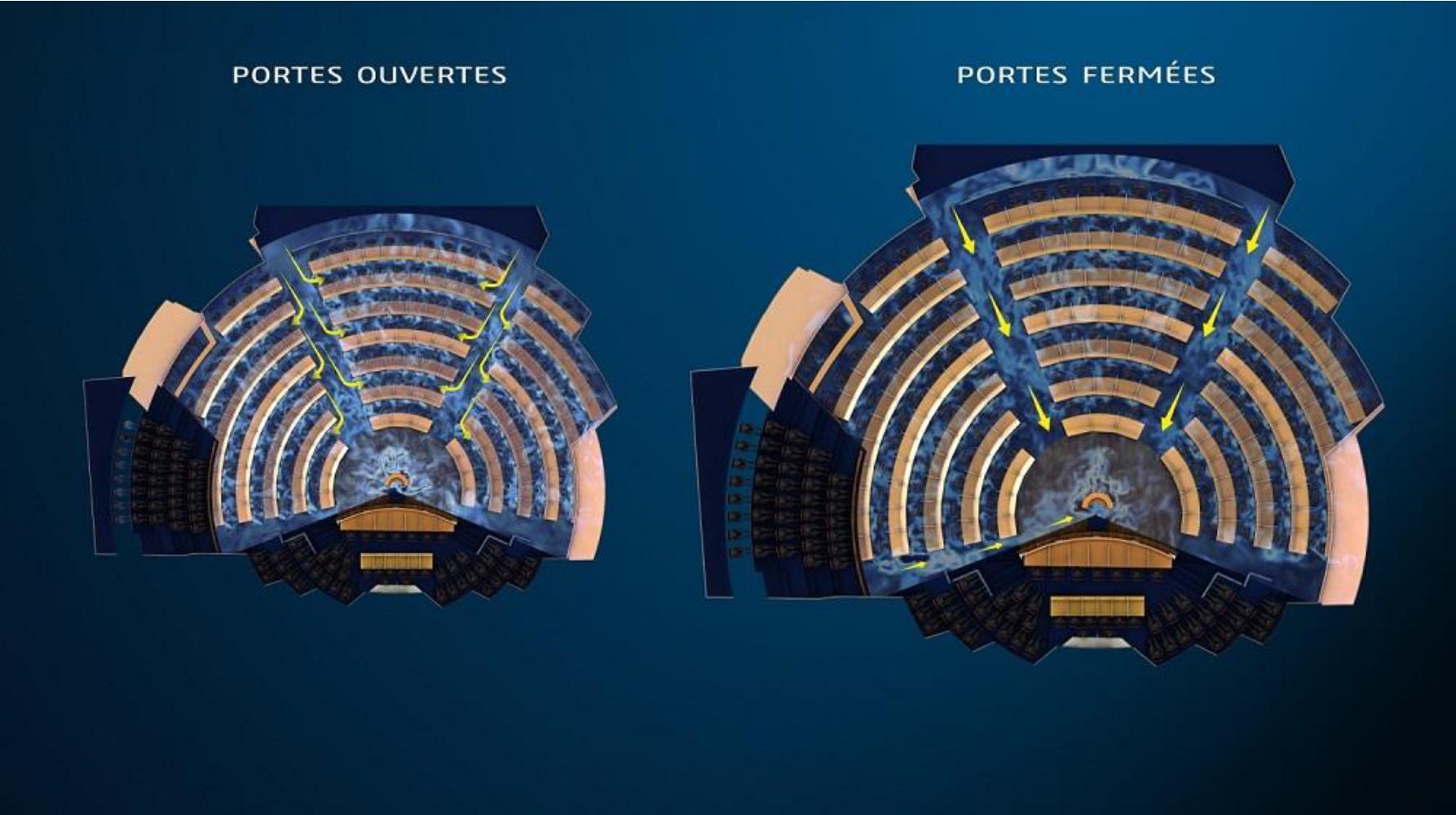 Comparaison des flux d'air portes ouvertes et portes fermées (photo Dassault Systèmes)