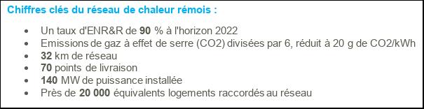 Reims fait un grand pas vers la neutralité carbone